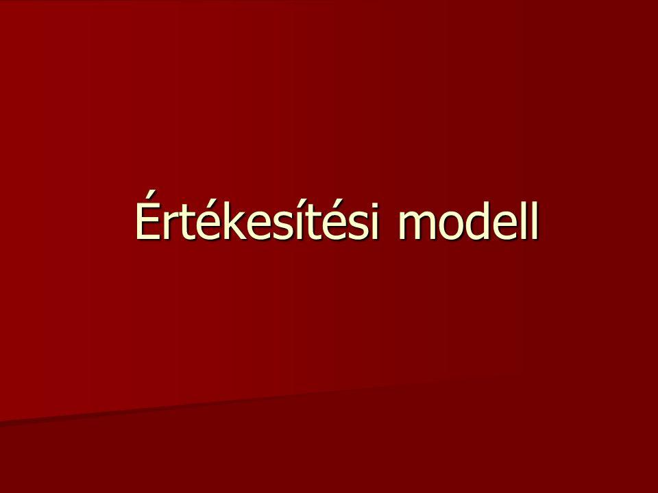Értékesítési modell Értékesítési modell