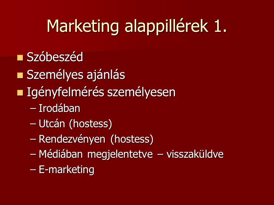 Marketing alappillérek 1.  Szóbeszéd  Személyes ajánlás  Igényfelmérés személyesen –Irodában –Utcán (hostess) –Rendezvényen (hostess) –Médiában meg