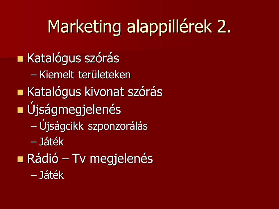 Marketing alappillérek 2.  Katalógus szórás –Kiemelt területeken  Katalógus kivonat szórás  Újságmegjelenés –Újságcikk szponzorálás –Játék  Rádió