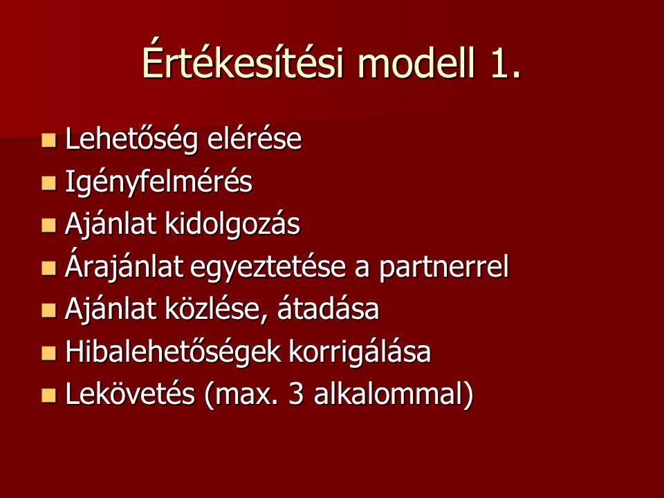 Értékesítési modell 1.