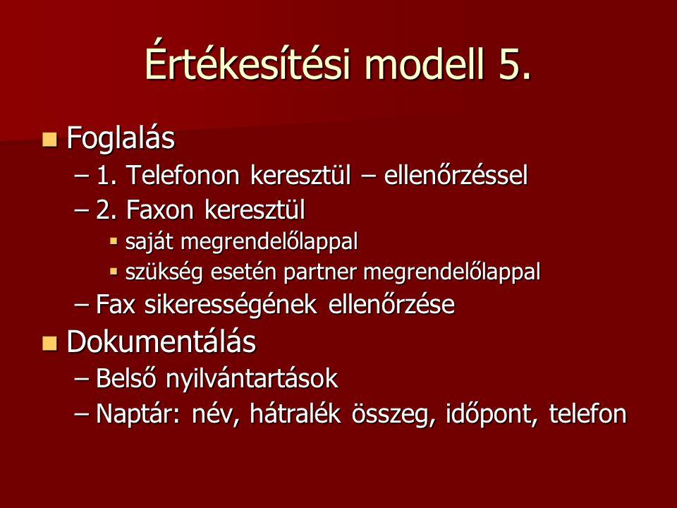 Értékesítési modell 5.  Foglalás –1. Telefonon keresztül – ellenőrzéssel –2. Faxon keresztül  saját megrendelőlappal  szükség esetén partner megren
