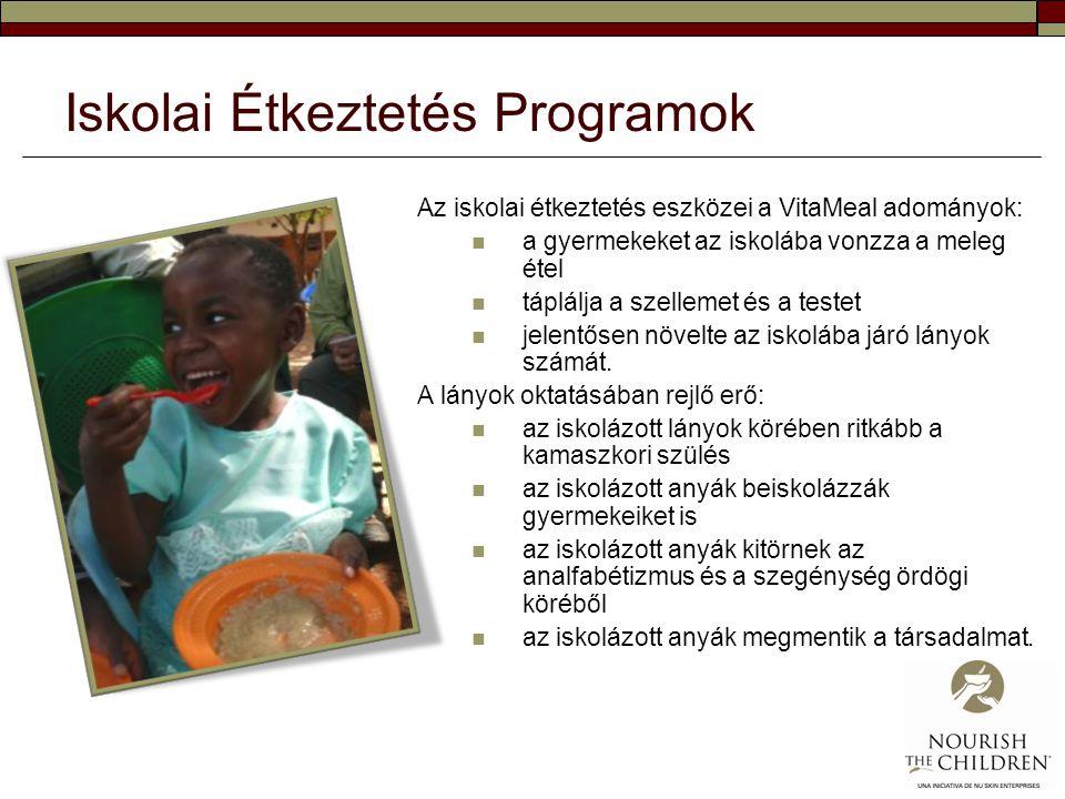 Iskolai Étkeztetés Programok Az iskolai étkeztetés eszközei a VitaMeal adományok:  a gyermekeket az iskolába vonzza a meleg étel  táplálja a szellem