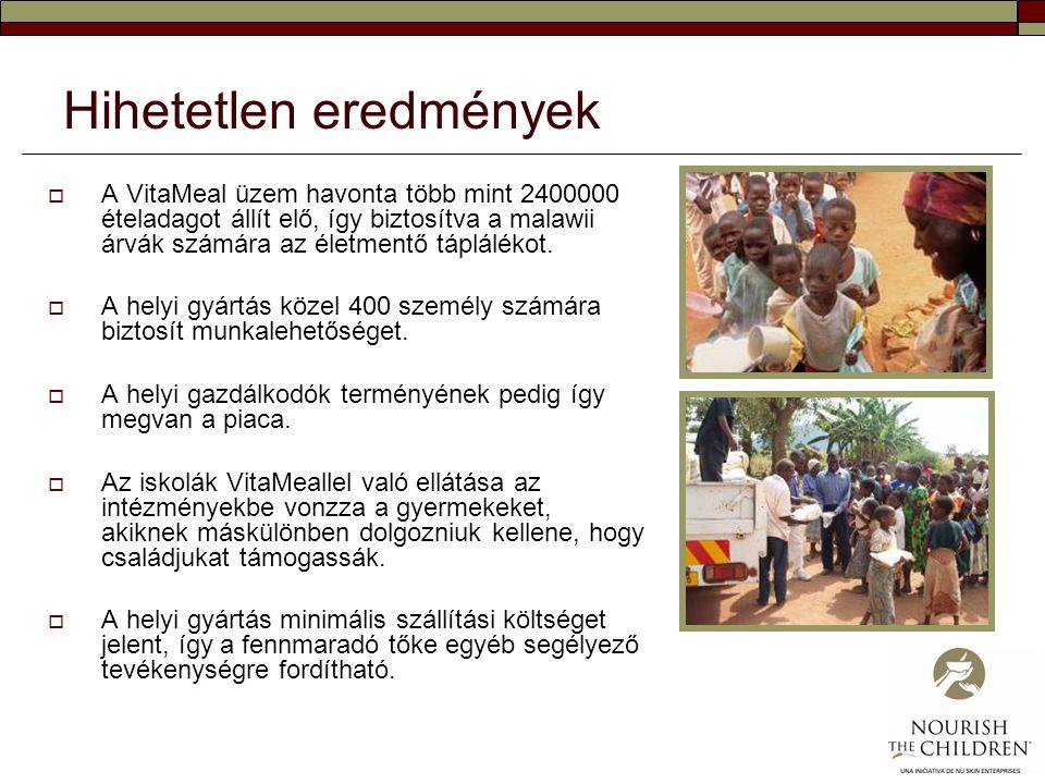 Hihetetlen eredmények  A VitaMeal üzem havonta több mint 2400000 ételadagot állít elő, így biztosítva a malawii árvák számára az életmentő táplálékot