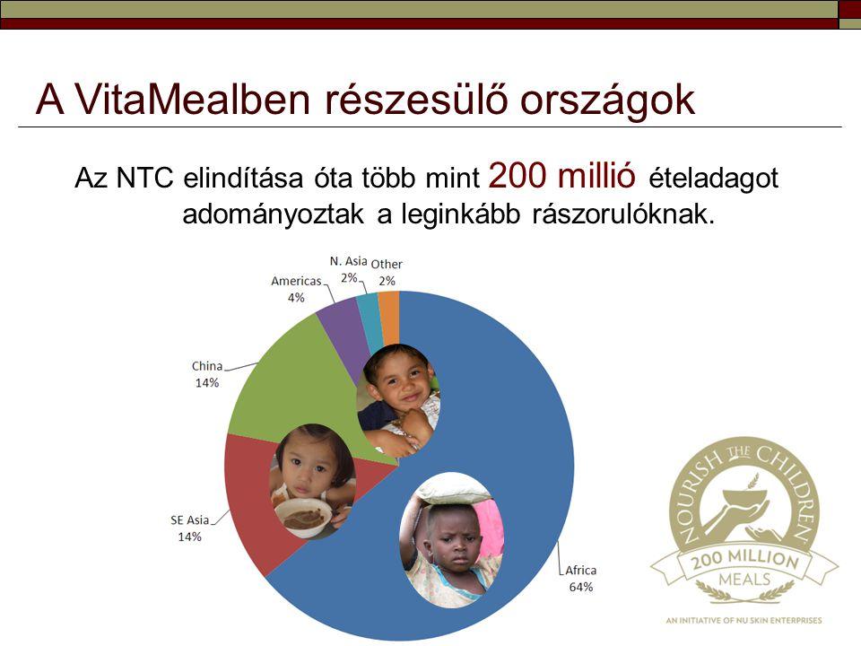 Az NTC elindítása óta több mint 200 millió ételadagot adományoztak a leginkább rászorulóknak. A VitaMealben részesülő országok