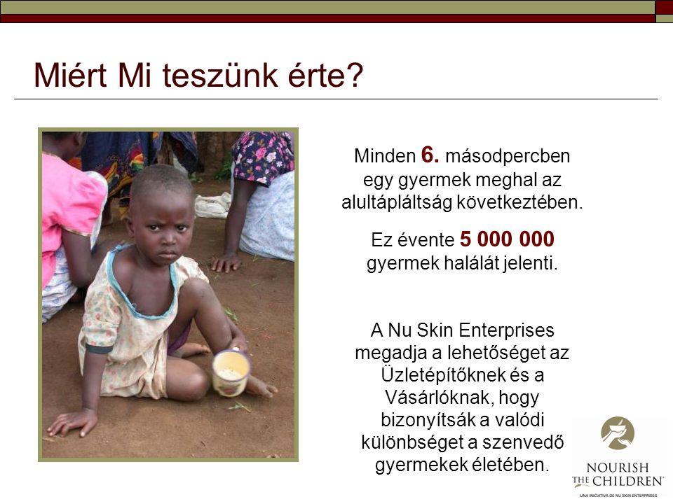 Miért Mi teszünk érte? Minden 6. másodpercben egy gyermek meghal az alultápláltság következtében. Ez évente 5 000 000 gyermek halálát jelenti. A Nu Sk