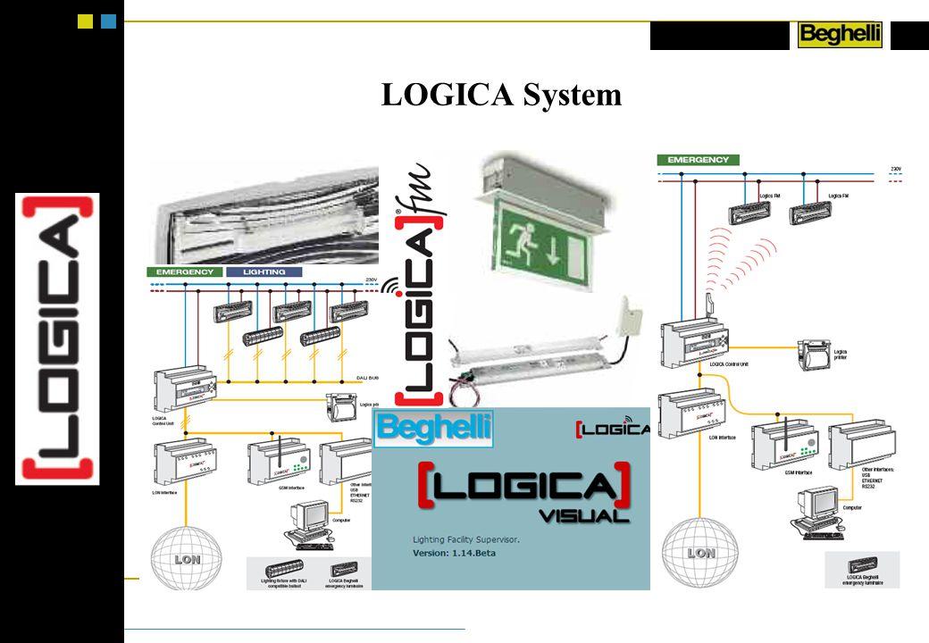 LOGICA System