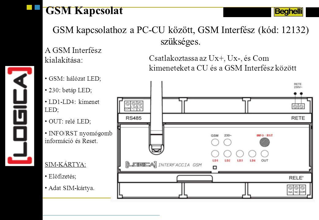GSM Kapcsolat GSM kapcsolathoz a PC-CU között, GSM Interfész (kód: 12132) szükséges.