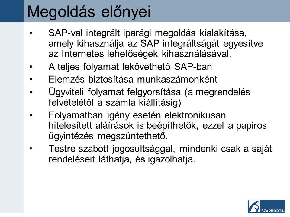 Megoldás előnyei •SAP-val integrált iparági megoldás kialakítása, amely kihasználja az SAP integráltságát egyesítve az Internetes lehetőségek kihaszná