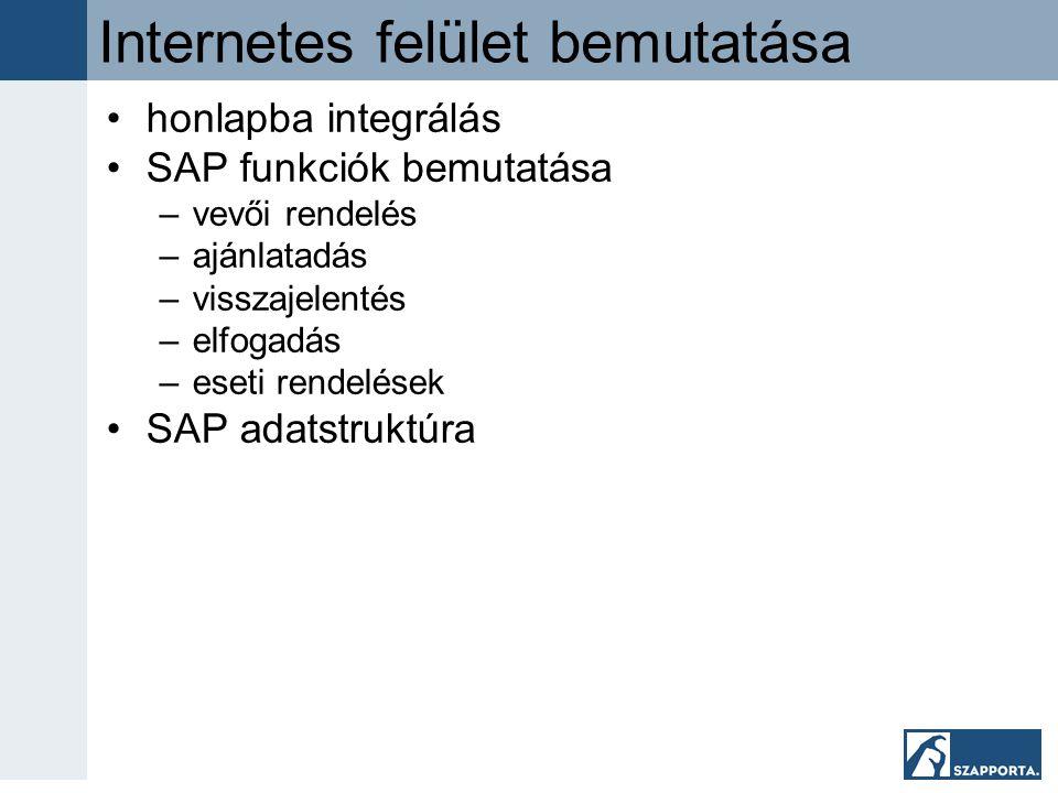 Internetes felület bemutatása •honlapba integrálás •SAP funkciók bemutatása –vevői rendelés –ajánlatadás –visszajelentés –elfogadás –eseti rendelések