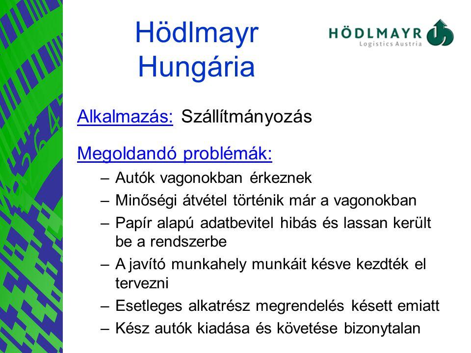 Hödlmayr Hungária Megoldandó problémák: –Autók vagonokban érkeznek –Minőségi átvétel történik már a vagonokban –Papír alapú adatbevitel hibás és lassa