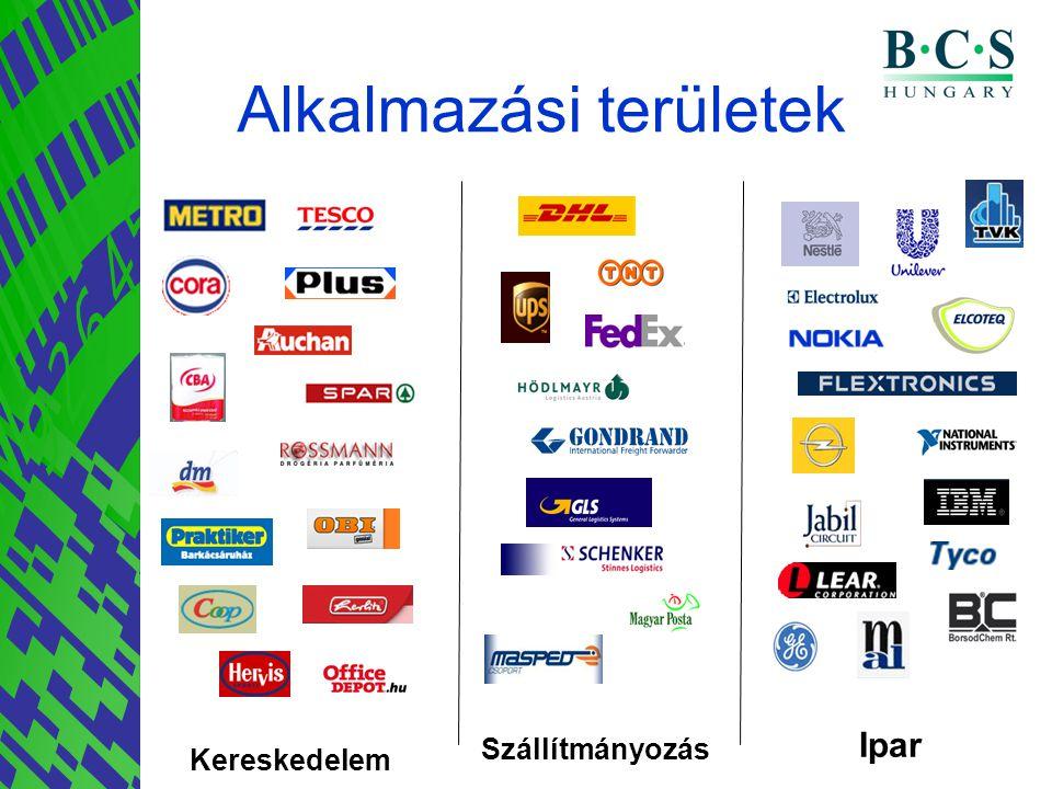 Alkalmazási területek Kereskedelem Ipar Szállítmányozás