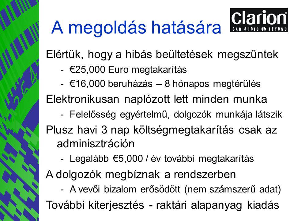 A megoldás hatására Elértük, hogy a hibás beültetések megszűntek -€25,000 Euro megtakarítás -€16,000 beruházás – 8 hónapos megtérülés Elektronikusan n