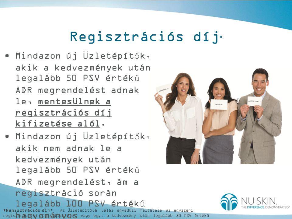Regisztrációs díj * •Mindazon új Üzletépítők, akik a kedvezmények után legalább 50 PSV értékű ADR megrendelést adnak le, mentesülnek a regisztrációs d