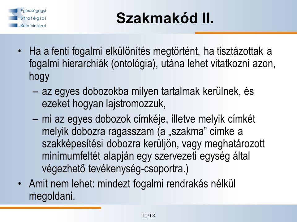 11/18 Szakmakód II.