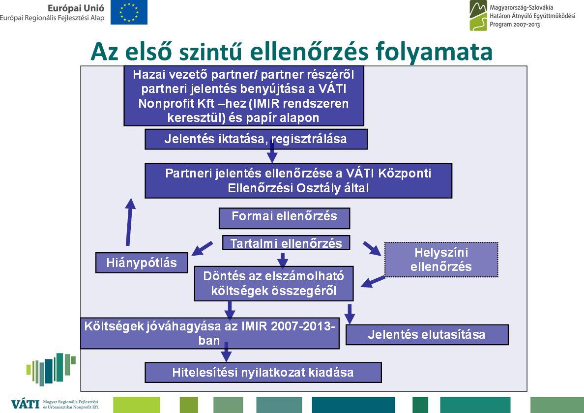 A Partneri Jelentés A Partneri Jelentés (Partner Progress Report, továbbiakban PPR) készítése előtt figyelmesen olvassanak el valamennyi kapcsolódó útmutatót (nyilvánosság, P.I.H, elszámolási útmutató, IMIR Front Office kézikönyv, stb) •Az aktuális partneri jelentés csomag a program honlapjáról letölthető http://www.husk-cbc.eu/ http://www.husk-cbc.eu/ •Minden projekt partner partneri jelentést készít az adott beszámolási időszakban megvalósított saját projekt tevékenységeire, valamint az adott beszámolási időszakban felmerült és kifizetett (+15/30 nap) saját költségeire vonatkozóan.