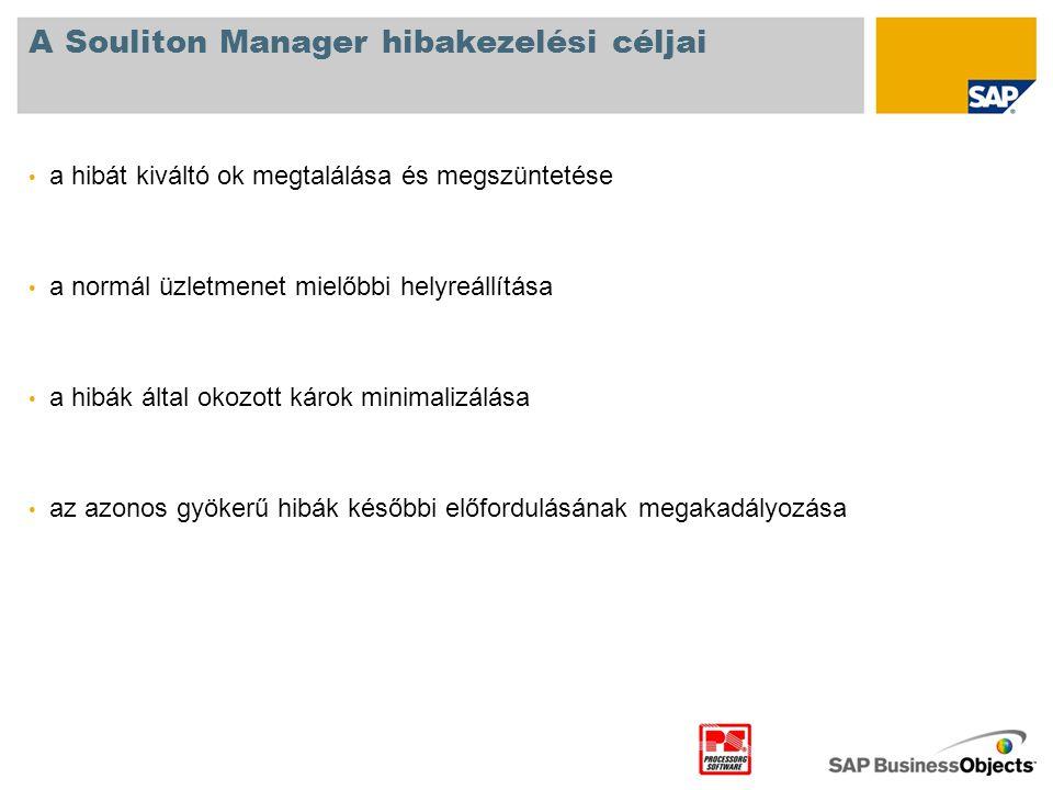 A Souliton Manager hibakezelési céljai • a hibát kiváltó ok megtalálása és megszüntetése • a normál üzletmenet mielőbbi helyreállítása • a hibák által