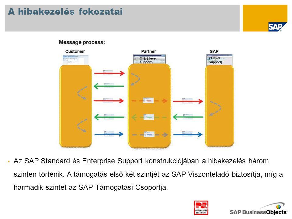A hibakezelés fokozatai • Az SAP Standard és Enterprise Support konstrukciójában a hibakezelés három szinten történik. A támogatás első két szintjét a