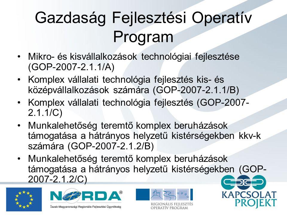 Gazdaság Fejlesztési Operatív Program •Mikro- és kisvállalkozások technológiai fejlesztése (GOP-2007-2.1.1/A) •Komplex vállalati technológia fejlesztés kis- és középvállalkozások számára (GOP-2007-2.1.1/B) •Komplex vállalati technológia fejlesztés (GOP-2007- 2.1.1/C) •Munkalehetőség teremtő komplex beruházások támogatása a hátrányos helyzetű kistérségekben kkv-k számára (GOP-2007-2.1.2/B) •Munkalehetőség teremtő komplex beruházások támogatása a hátrányos helyzetű kistérségekben (GOP- 2007-2.1.2/C)