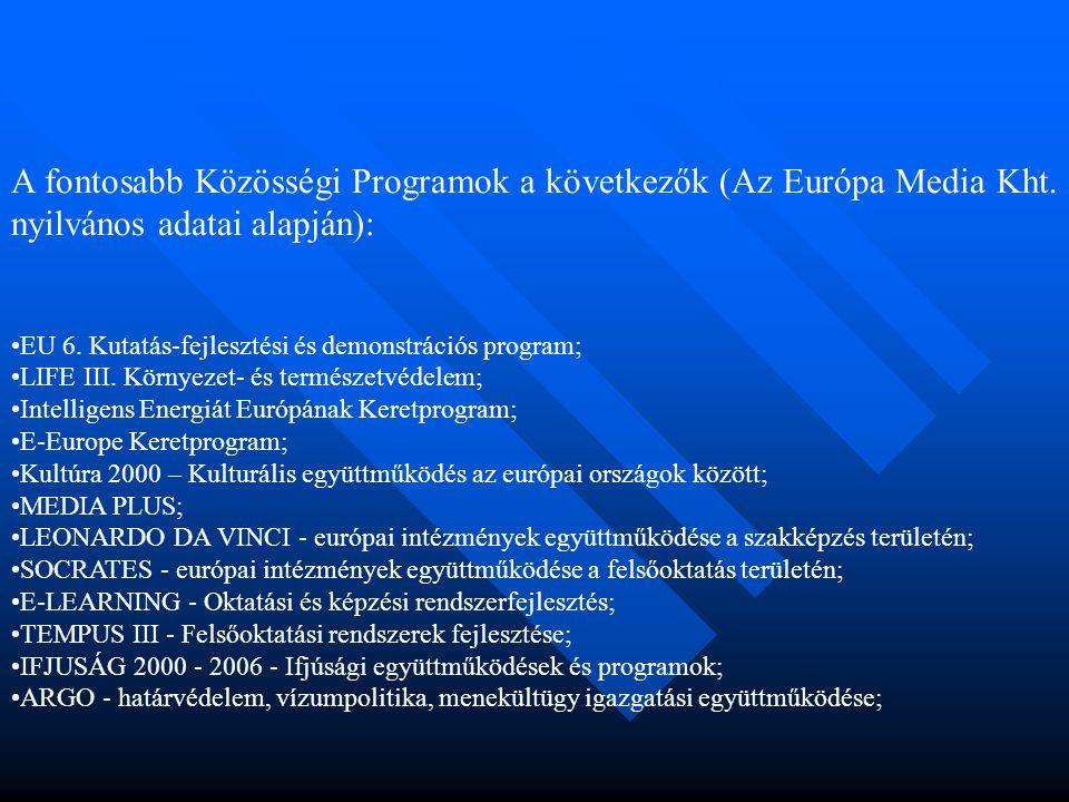 •VÁM 2007 - Vámügyi együttműködés; •CIVIL PROTECTION - Polgári jogvédelem; •FISCALIS 2007 - Adóügyi együttműködés; •MAP - Többéves vállalat- és vállalkozásfejlesztési program; •MARCO POLO - Intermodális teherszállítmányozás fejlesztése, átstrukturálása; •KÖZEGÉSZSÉGÜGYI KERETPROGRAM - Együttműködés az egészségügy területén; •FOGLALKOZTATÁSPOLITIKA - Foglalkoztatáspolitika és szociális ügyek; •DAPHNE - Erőszak és bűnözés elleni fellépés; •DAPHNE II - Program az erőszak ellen (2004 - 2008); •GENDER EQUALITY - Nemek közötti egyenlőség, egyenjogúság fejlesztése; •CIVIL PROTECTION - Polgárok védelme; •INCENTIVE MEASURES IN THE FIELD OF EMPLOYMENT (EIM) - Ösztönző eszközök a foglalkoztatás területén; •JOGI EGYÜTTMŰKÖDÉS – Keretprogram polgári jogi témákban; •PERICLES - A hivatalos fizetőeszköz, az Euró hamisításának leküzdése; •TEMPO – Intelligens szállítmányozási rendszerek; •ERASMS MUNDUS - Közösségi akcióprogram az oktatás minőségének a javítására; •Town Twinning - Testvérvárosi kapcsolatok; COMBATING DISCRIMINATION - Társadalmi kirekesztettség elleni küzdelem.