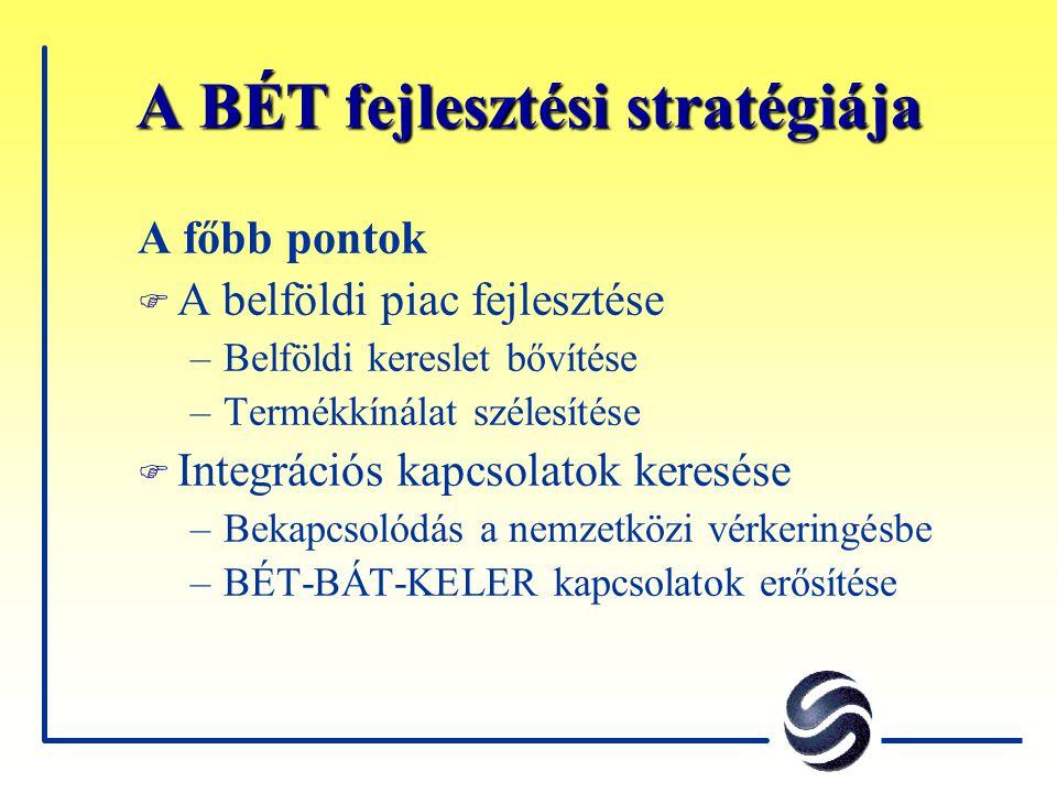 A BÉT fejlesztési stratégiája A főbb pontok F A belföldi piac fejlesztése –Belföldi kereslet bővítése –Termékkínálat szélesítése F Integrációs kapcsolatok keresése –Bekapcsolódás a nemzetközi vérkeringésbe –BÉT-BÁT-KELER kapcsolatok erősítése