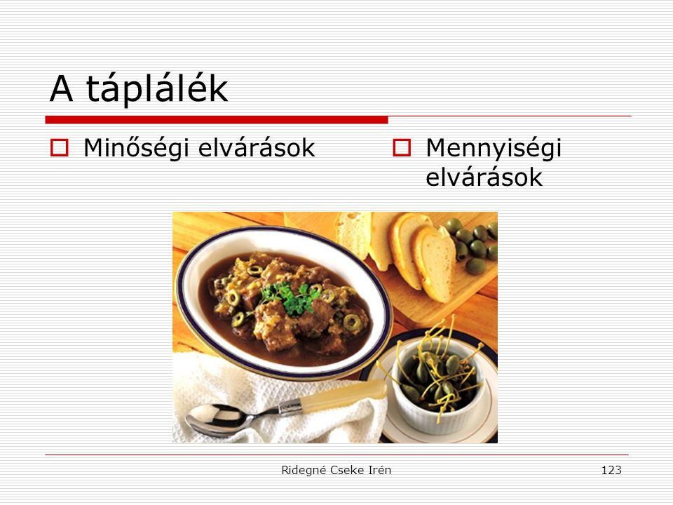 Ridegné Cseke Irén123 A táplálék  Minőségi elvárások  Mennyiségi elvárások