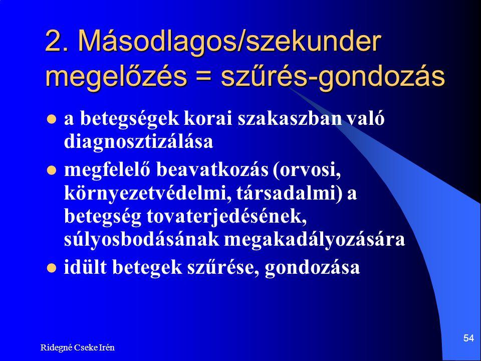 Ridegné Cseke Irén 54 2. Másodlagos/szekunder megelőzés = szűrés-gondozás  a betegségek korai szakaszban való diagnosztizálása  megfelelő beavatkozá