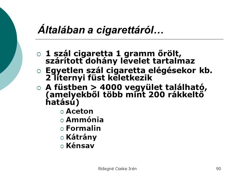 Ridegné Cseke Irén90 Általában a cigarettáról…  1 szál cigaretta 1 gramm őrölt, szárított dohány levelet tartalmaz  Egyetlen szál cigaretta elégések