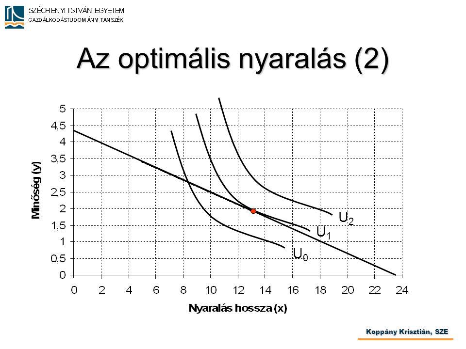 Az optimális nyaralás (2) Koppány Krisztián, SZE U0U0 U1U1 U2U2