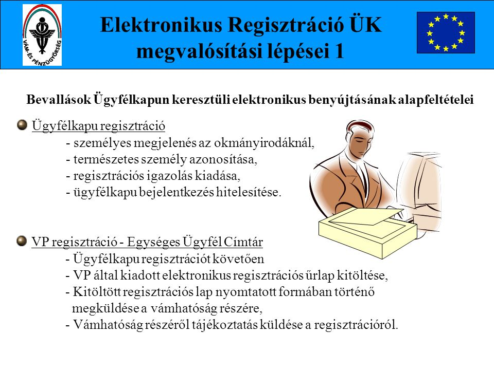 Ügyfélkapu regisztráció - személyes megjelenés az okmányirodáknál, - természetes személy azonosítása, - regisztrációs igazolás kiadása, - ügyfélkapu bejelentkezés hitelesítése.