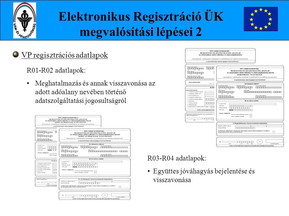Elektronikus Regisztráció ÜK megvalósítási lépései 2 VP regisztrációs adatlapok R01-R02 adatlapok: •Meghatalmazás és annak visszavonása az adott adóal