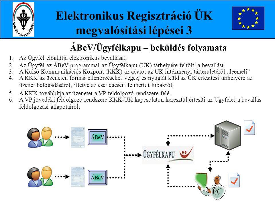 """Elektronikus Regisztráció ÜK megvalósítási lépései 3 1.Az Ügyfél előállítja elektronikus bevallását; ÁBeV/Ügyfélkapu – beküldés folyamata ÁBeV 6.A VP jövedéki feldolgozó rendszere KKK-ÜK kapcsolaton keresztül értesíti az Ügyfelet a bevallás feldolgozási állapotairól; 2.Az Ügyfél az ÁBeV programmal az Ügyfélkapu (ÜK) tárhelyére feltölti a bevallást 3.A Külső Kommunikációs Központ (KKK) az adatot az ÜK intézményi tárterületéről """"leemeli 4.A KKK az üzeneten formai ellenőrzéseket végez, és nyugtát küld az ÜK értesítési tárhelyére az üzenet befogadásáról, illetve az esetlegesen felmerült hibákról; 5.A KKK továbbítja az üzenetet a VP feldolgozó rendszere felé."""