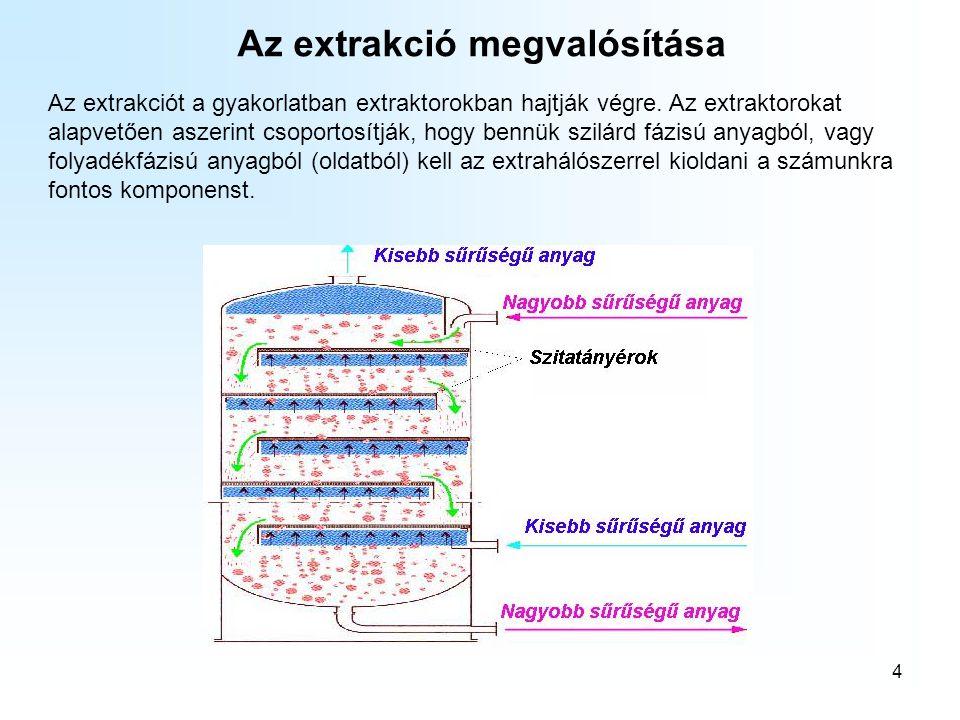 4 Az extrakció megvalósítása Az extrakciót a gyakorlatban extraktorokban hajtják végre. Az extraktorokat alapvetően aszerint csoportosítják, hogy benn