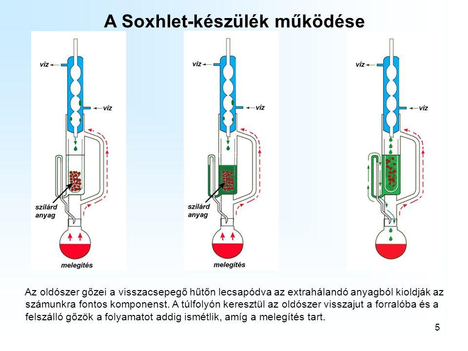 5 A Soxhlet-készülék működése Az oldószer gőzei a visszacsepegő hűtőn lecsapódva az extrahálandó anyagból kioldják az számunkra fontos komponenst. A t