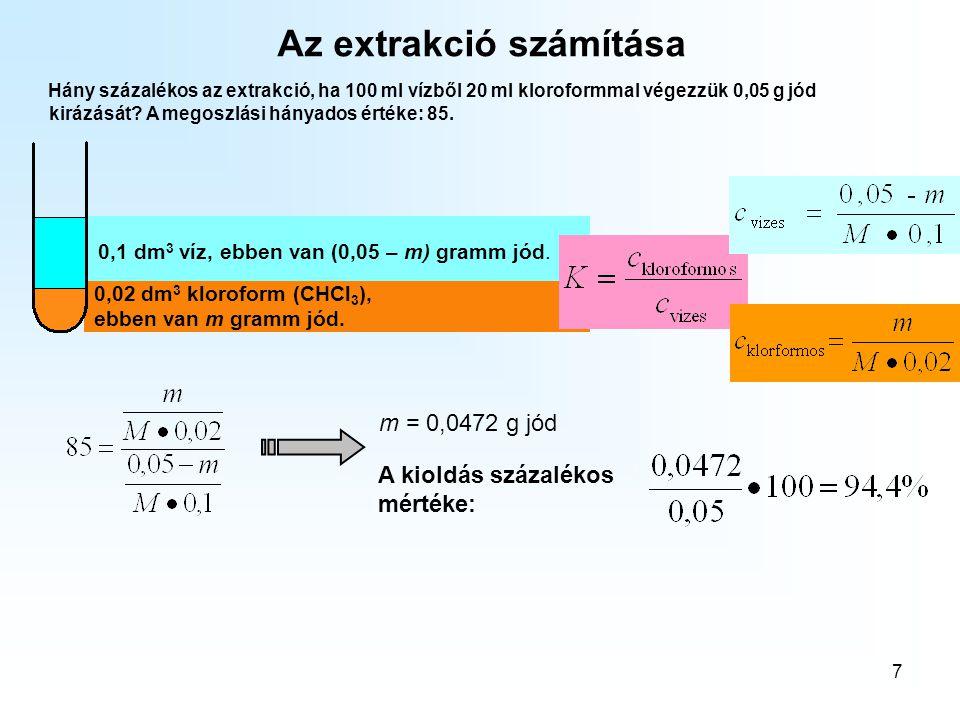 7 Az extrakció számítása Hány százalékos az extrakció, ha 100 ml vízből 20 ml kloroformmal végezzük 0,05 g jód kirázását? A megoszlási hányados értéke