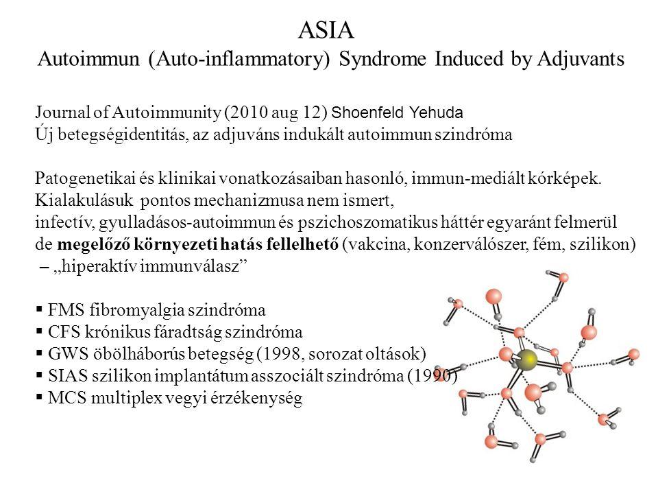 ASIA Autoimmun (Auto-inflammatory) Syndrome Induced by Adjuvants Journal of Autoimmunity (2010 aug 12) Shoenfeld Yehuda Új betegségidentitás, az adjuváns indukált autoimmun szindróma Patogenetikai és klinikai vonatkozásaiban hasonló, immun-mediált kórképek.