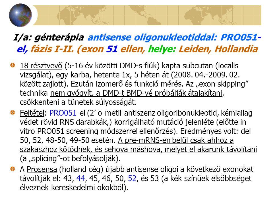 I/a: génterápia antisense oligonukleotiddal: PRO051- el, fázis I-II. (exon 51 ellen, helye: Leiden, Hollandia 18 résztvevő (5-16 év közötti DMD-s fiúk