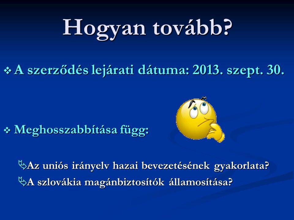 Hogyan tovább?  A szerződés lejárati dátuma: 2013. szept. 30.  Meghosszabbítása függ:  Az uniós irányelv hazai bevezetésének gyakorlata?  A szlová