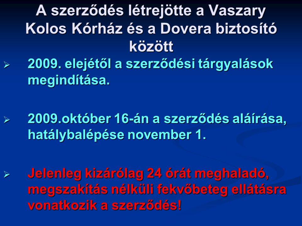 A szerződés létrejötte a Vaszary Kolos Kórház és a Dovera biztosító között  2009. elejétől a szerződési tárgyalások megindítása.  2009.október 16-án