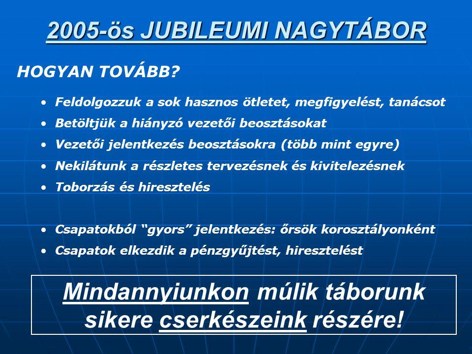 2005-ös JUBILEUMI NAGYTÁBOR HOGYAN TOVÁBB.