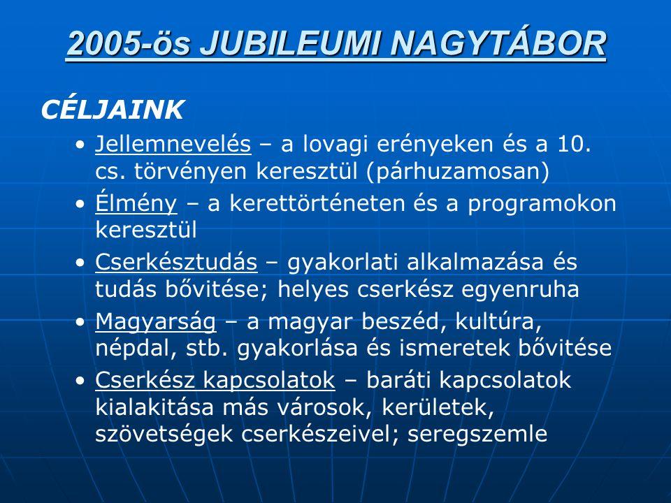 2005-ös JUBILEUMI NAGYTÁBOR CÉLJAINK • •Jellemnevelés – a lovagi erényeken és a 10.