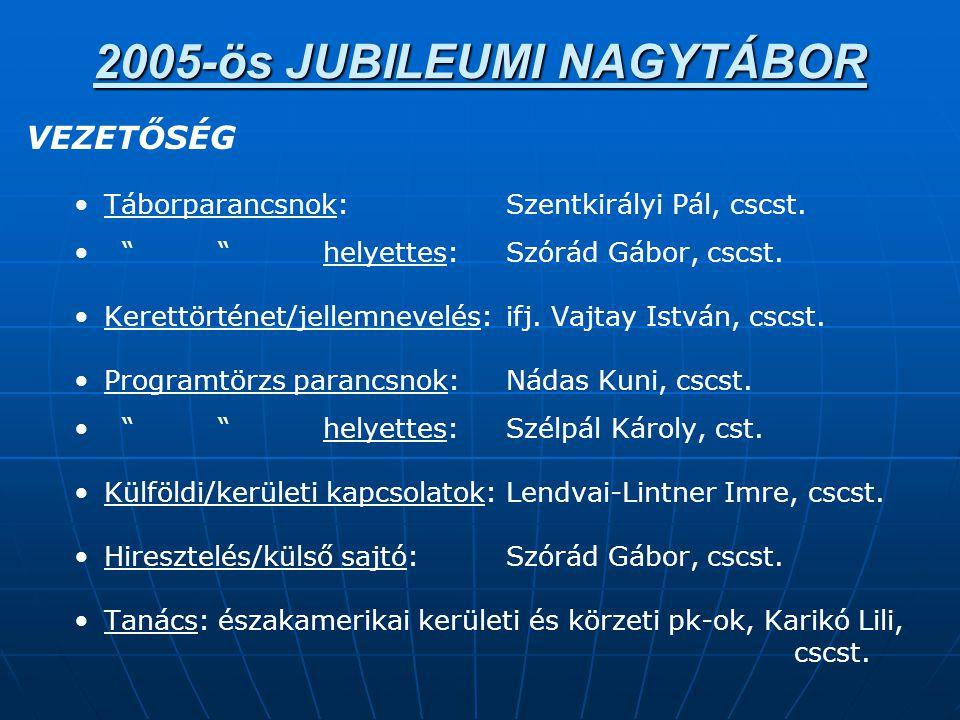 2005-ös JUBILEUMI NAGYTÁBOR VEZETŐSÉG • •Táborparancsnok:Szentkirályi Pál, cscst.