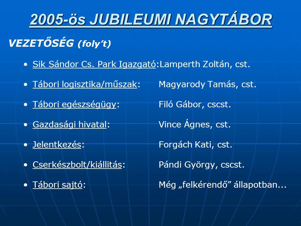 2005-ös JUBILEUMI NAGYTÁBOR VEZETŐSÉG (foly't) • •Sik Sándor Cs.