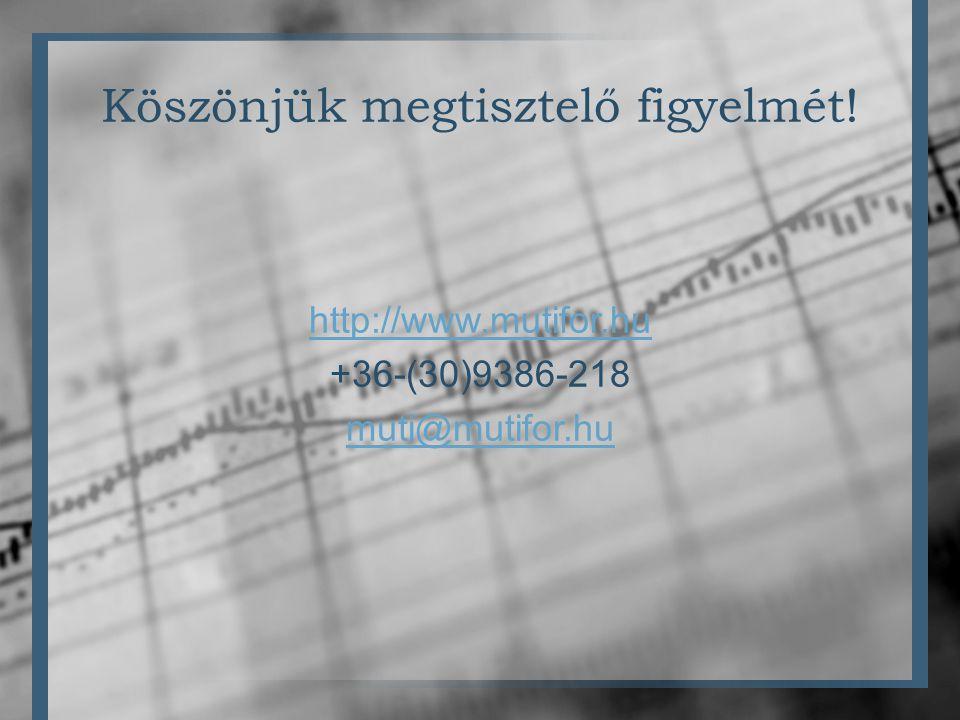 Köszönjük megtisztelő figyelmét! http://www.mutifor.hu +36-(30)9386-218 muti@mutifor.hu