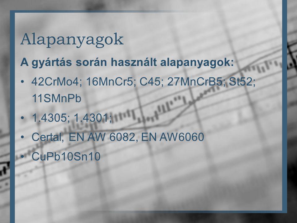 Alapanyagok A gyártás során használt alapanyagok: •42CrMo4; 16MnCr5; C45; 27MnCrB5; St52; 11SMnPb •1.4305; 1.4301; •Certal, EN AW 6082, EN AW6060 •CuPb10Sn10