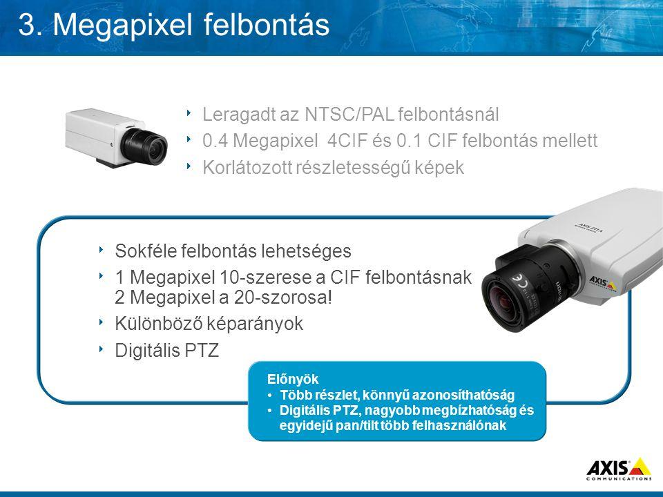  Sokféle felbontás lehetséges  1 Megapixel 10-szerese a CIF felbontásnak 2 Megapixel a 20-szorosa!  Különböző képarányok  Digitális PTZ 3. Megapix