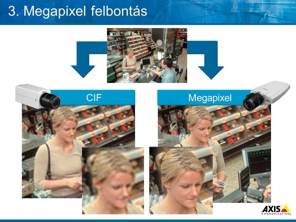 3. Megapixel felbontás CIFMegapixel