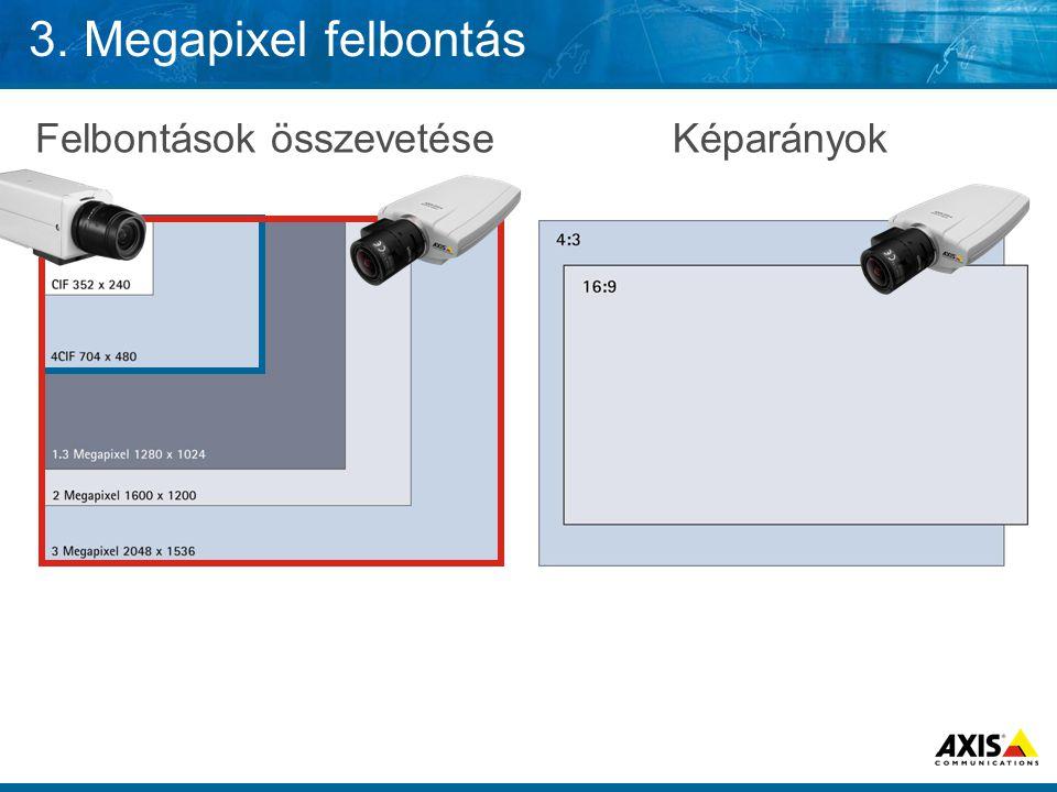 3. Megapixel felbontás Felbontások összevetéseKéparányok