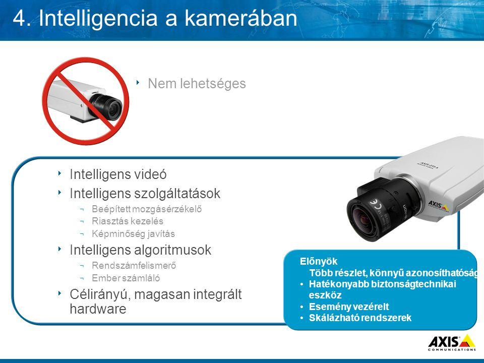  Intelligens videó  Intelligens szolgáltatások ¬ Beépített mozgásérzékelő ¬ Riasztás kezelés ¬ Képminőség javítás  Intelligens algoritmusok ¬ Rends