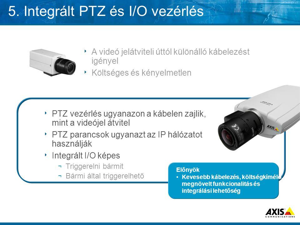  PTZ vezérlés ugyanazon a kábelen zajlik, mint a videójel átvitel  PTZ parancsok ugyanazt az IP hálózatot használják  Integrált I/O képes ¬ Trigger