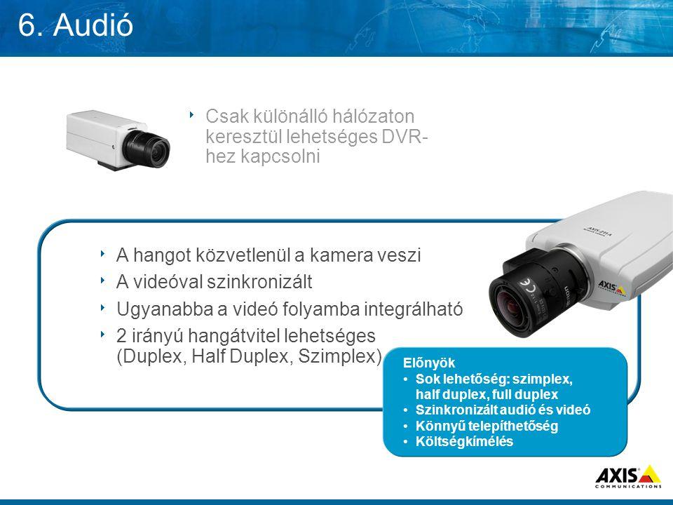  A hangot közvetlenül a kamera veszi  A videóval szinkronizált  Ugyanabba a videó folyamba integrálható  2 irányú hangátvitel lehetséges (Duplex,